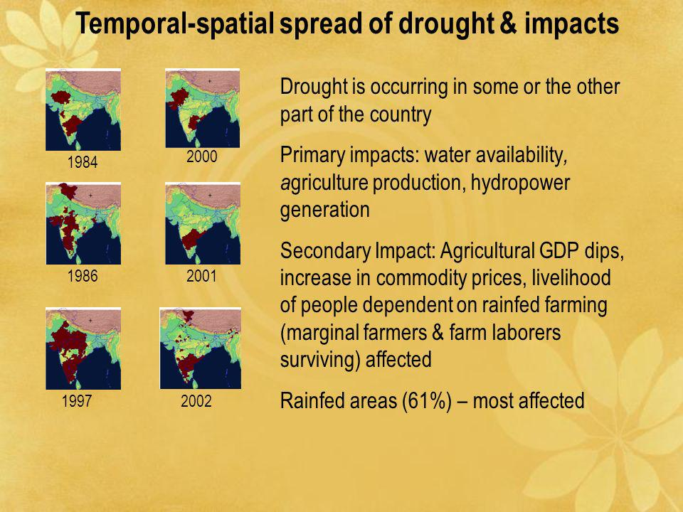 Temporal-spatial spread of drought & impacts