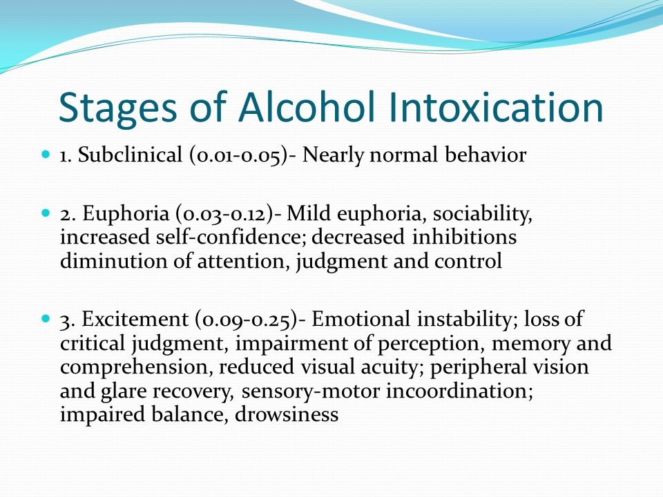 Drugs And Consciousness Ppt Video Online Download