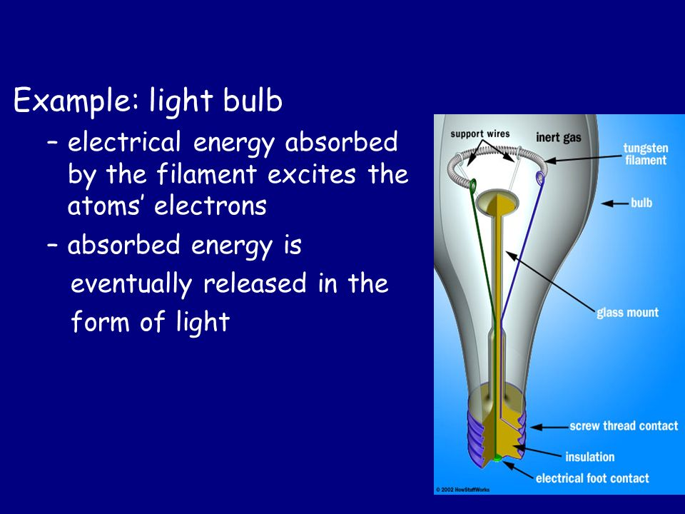 Electrons in Atoms Chapter ppt download
