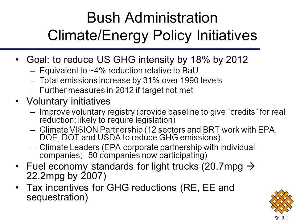 Bush Administration Climate/Energy Policy Initiatives