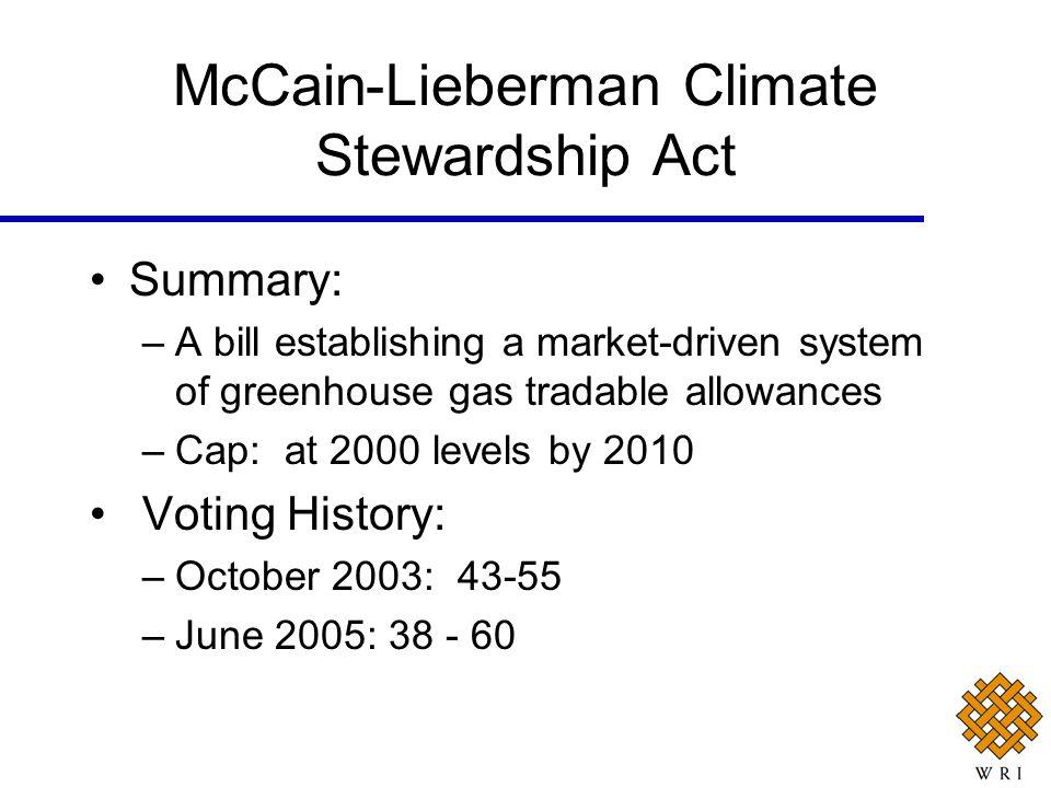 McCain-Lieberman Climate Stewardship Act