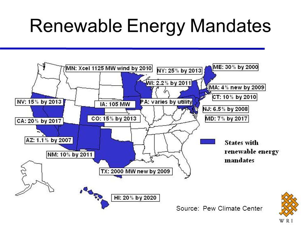 Renewable Energy Mandates