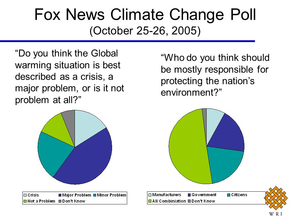 Fox News Climate Change Poll (October 25-26, 2005)