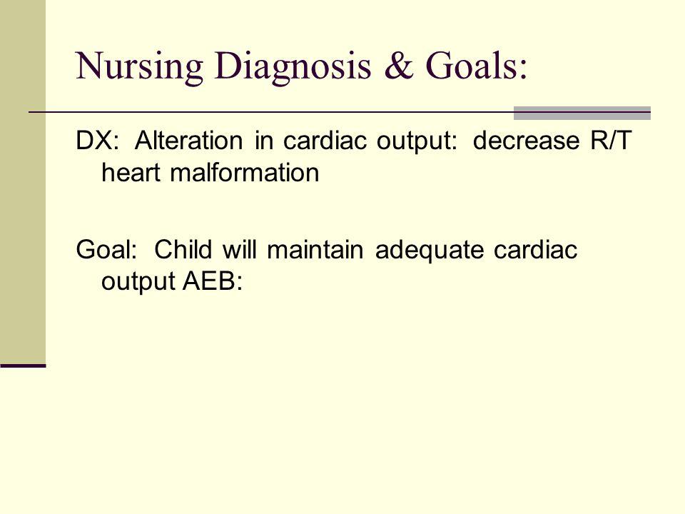 copd nursing interventions