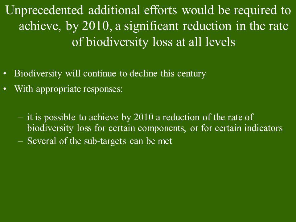 Unprecedented additional efforts would be required to achieve, by 2010, a significant reduction in the rate of biodiversity loss at all levels