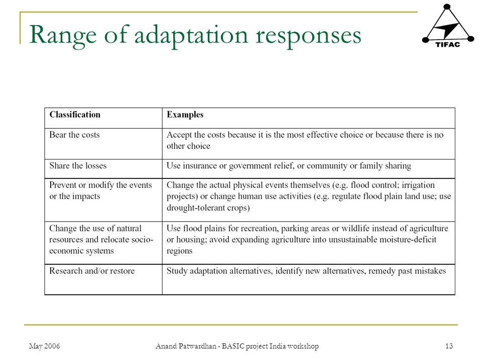 Range of adaptation responses