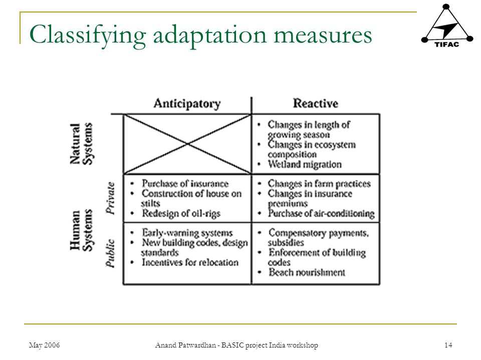 Classifying adaptation measures