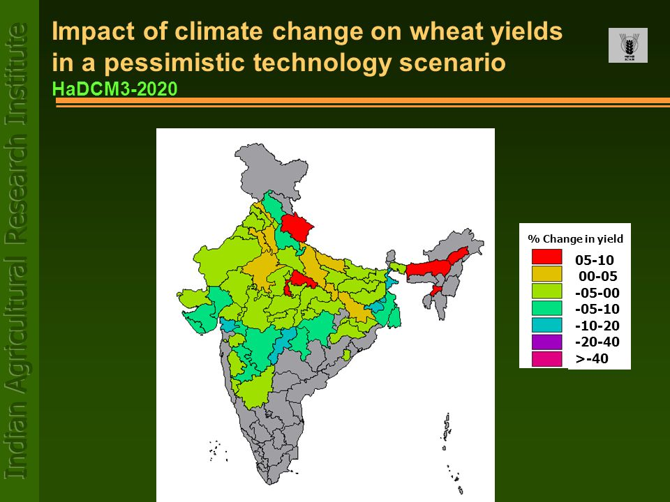 Impact of climate change on wheat yields in a pessimistic technology scenario HaDCM3-2020