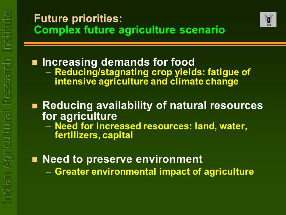 Future priorities: Complex future agriculture scenario
