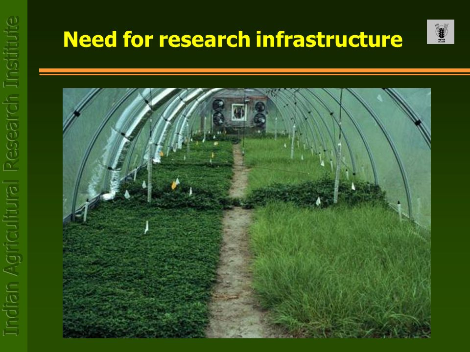 Need for research infrastructure