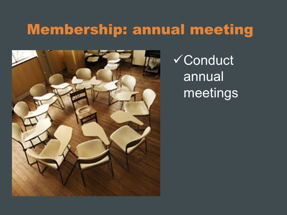 Membership: annual meeting
