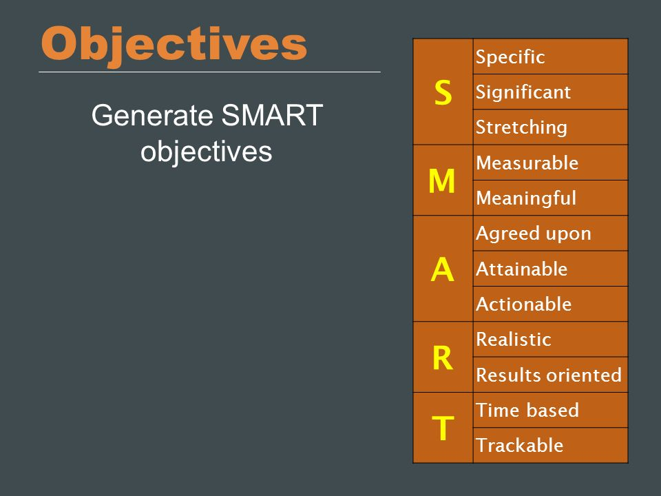 Generate SMART objectives