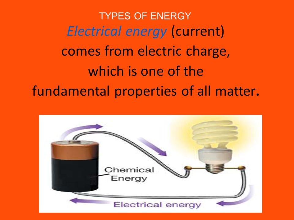 Electrical energy (current) comes from electric charge,