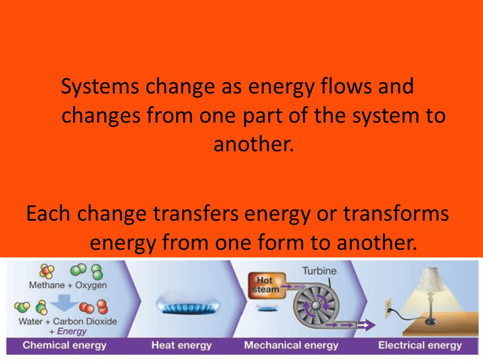 Systems change as energy flows and changes from one part of the system to another.