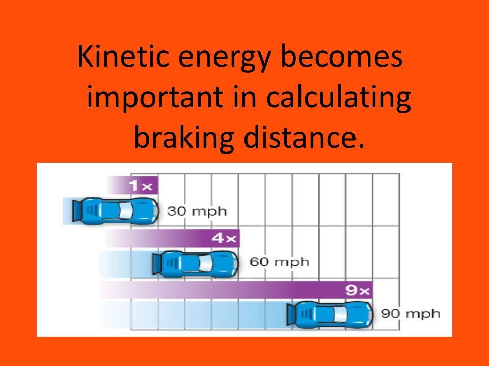 Kinetic energy becomes important in calculating braking distance.
