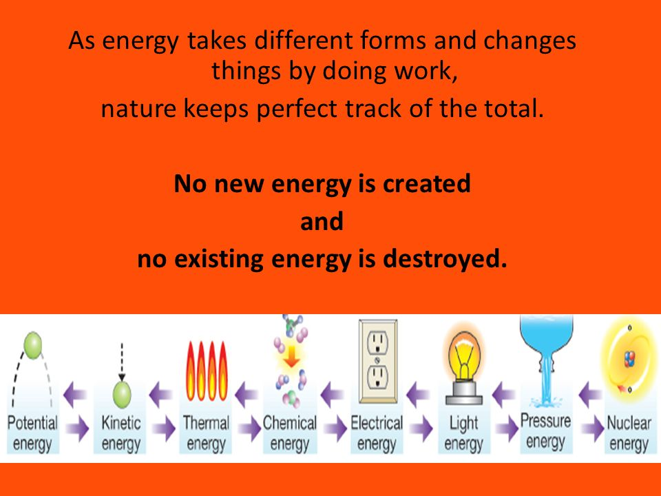 No new energy is created no existing energy is destroyed.