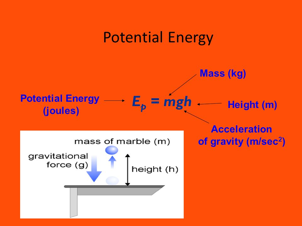 Potential Energy Ep = mgh Mass (kg) Potential Energy (joules)