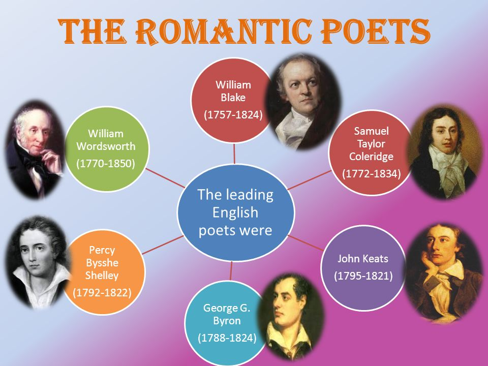 an analysis of the romantic poets wordsworth shelly and keats