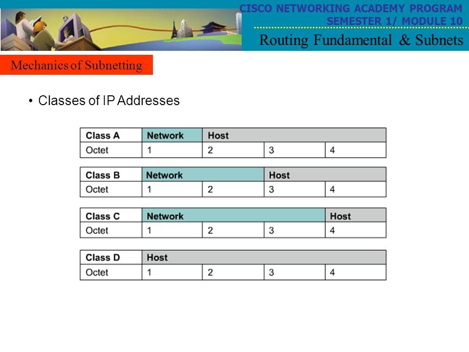ip routing fundamentals pdf download