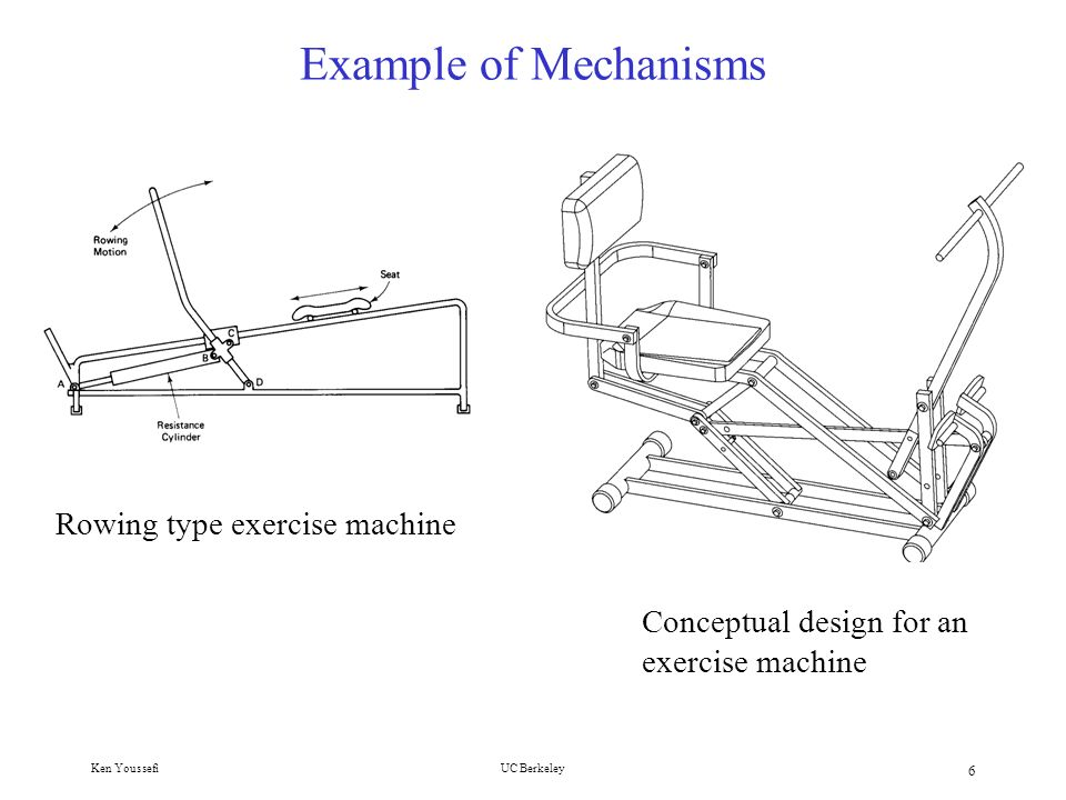 theory of simple mechanisms The role of lubrication mechanisms in the knee synovial joints  2008 lubrication mechanisms in the knee 524 composed mainly of water and small ions pore.