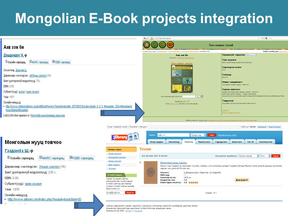 Mongolian E-Book projects integration
