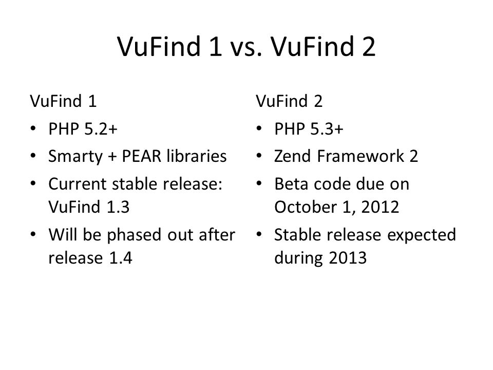 VuFind 1 vs. VuFind 2 VuFind 1 PHP 5.2+ Smarty + PEAR libraries