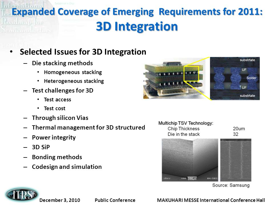 Expanded Coverage of Emerging Requirements for 2011: 3D Integration