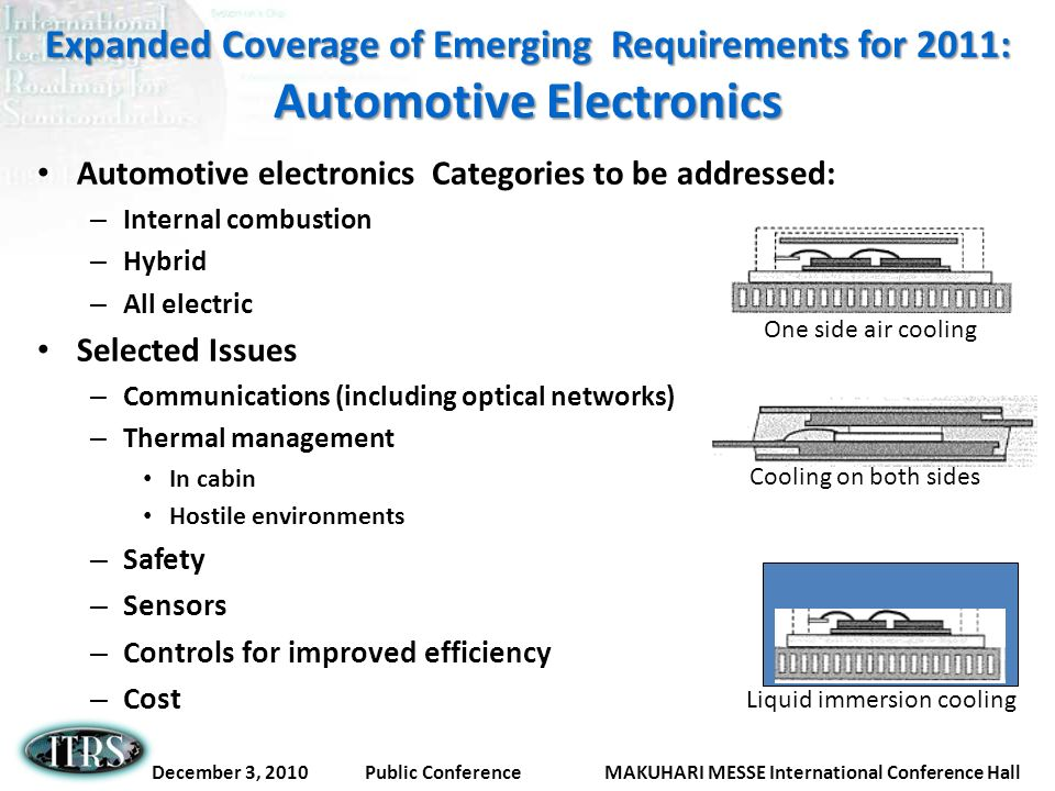 Expanded Coverage of Emerging Requirements for 2011: Automotive Electronics