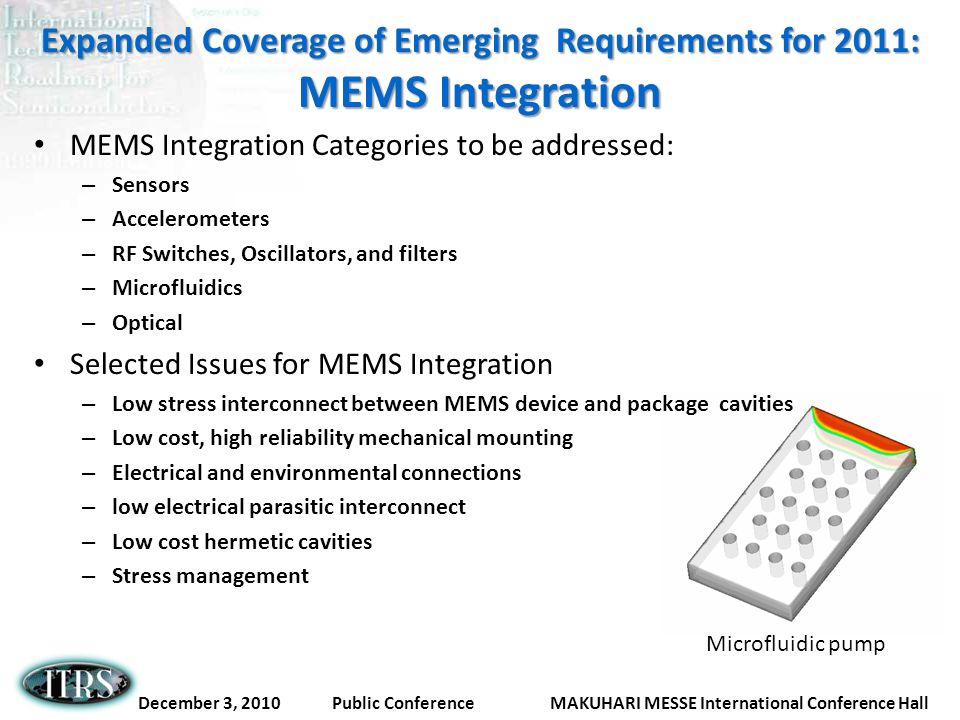 Expanded Coverage of Emerging Requirements for 2011: MEMS Integration