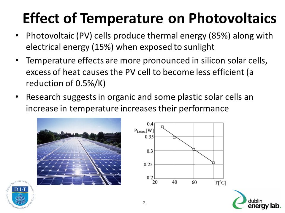 Experiment Design Of A Photovoltaic Thermal Hybrid System