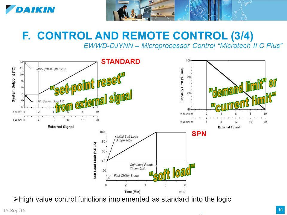22 apr 17 ewwd djynn ppt video online download ewwd djynn microprocessor control microtech ii c plus asfbconference2016 Images
