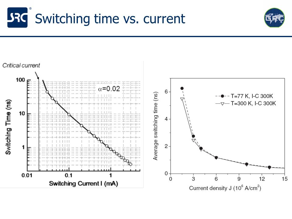 Switching time vs. current