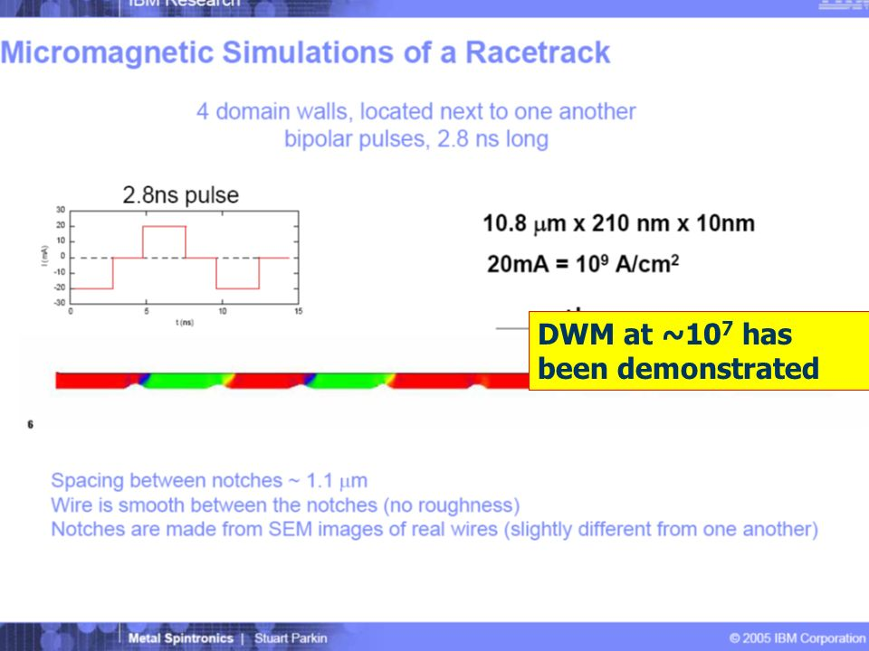 DWM at ~107 has been demonstrated