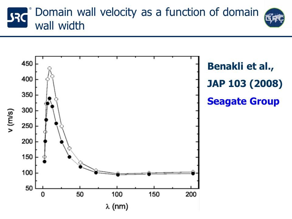 Domain wall velocity as a function of domain wall width