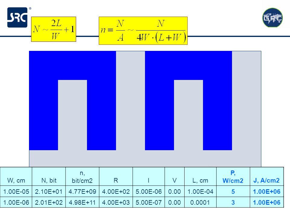 W, cm N, bit. n, bit/cm2. R. I. V. L, cm. P, W/cm2. J, A/cm2. 1.00E-05. 2.10E+01. 4.77E+09.