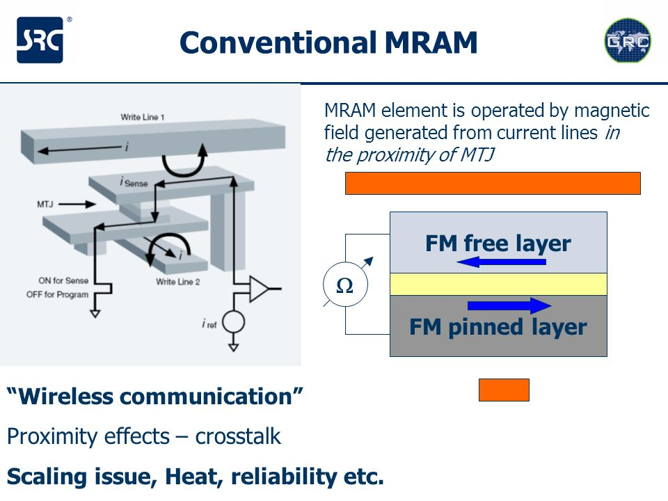 Conventional MRAM FM free layer W FM pinned layer