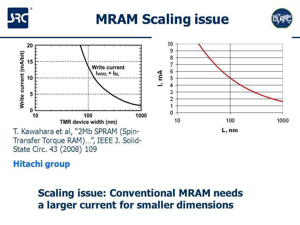 MRAM Scaling issue T. Kawahara et al, 2Mb SPRAM (Spin-Transfer Torque RAM)… , IEEE J. Solid-State Circ. 43 (2008) 109.