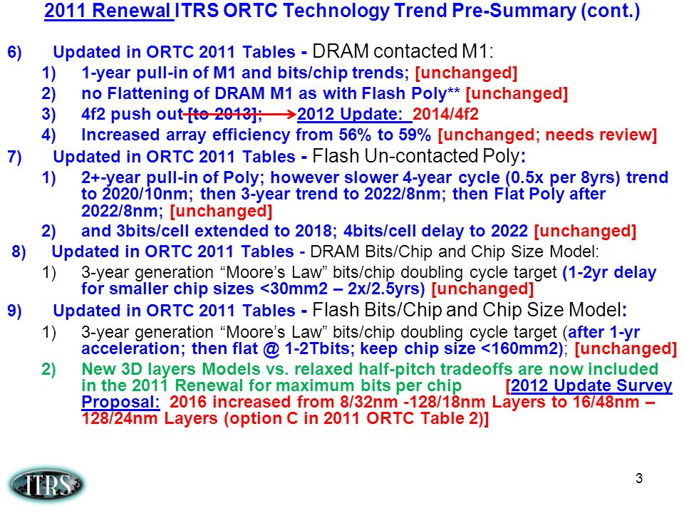 2011 Renewal ITRS ORTC Technology Trend Pre-Summary (cont.)