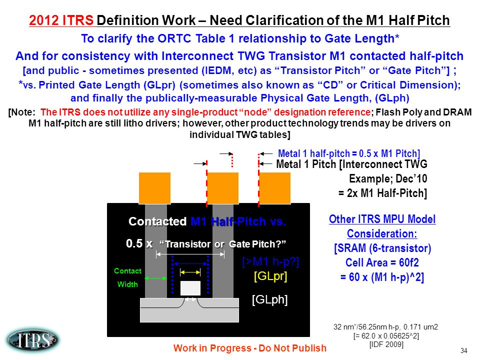 2012 ITRS Definition Work – Need Clarification of the M1 Half Pitch
