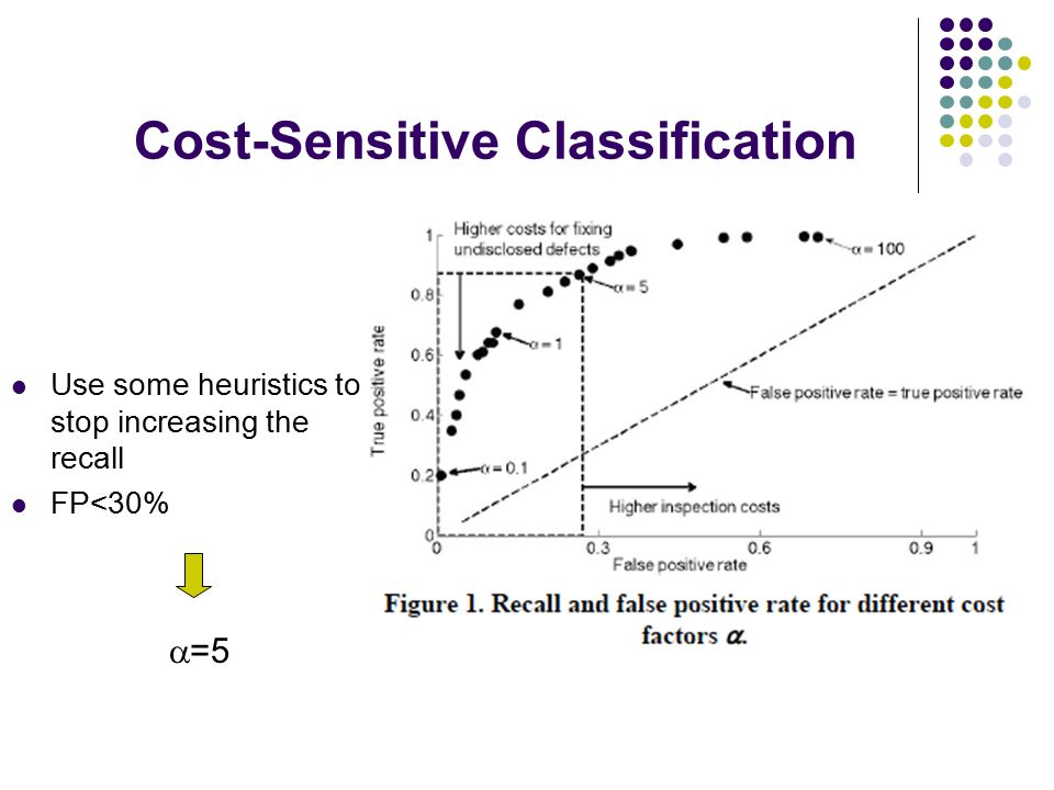 cost classification Definition, explanation, and examples of direct and indirect costs difference   cost classifications for assigning costs to cost objects (direct and indirect cost) .