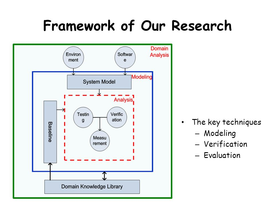 Framework of Our Research