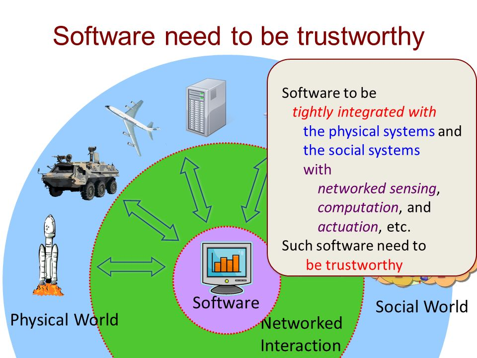 Software need to be trustworthy