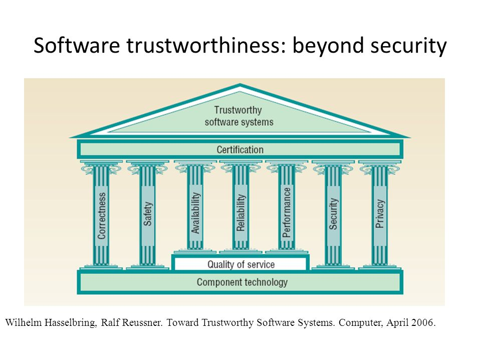 Software trustworthiness: beyond security