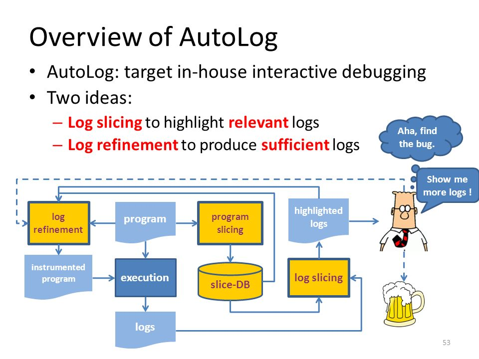 Overview of AutoLog AutoLog: target in-house interactive debugging