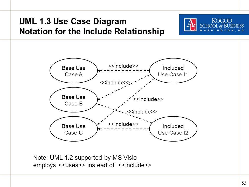 use case diagram notations pdf