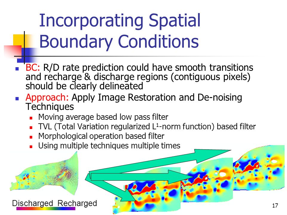 Incorporating Spatial Boundary Conditions