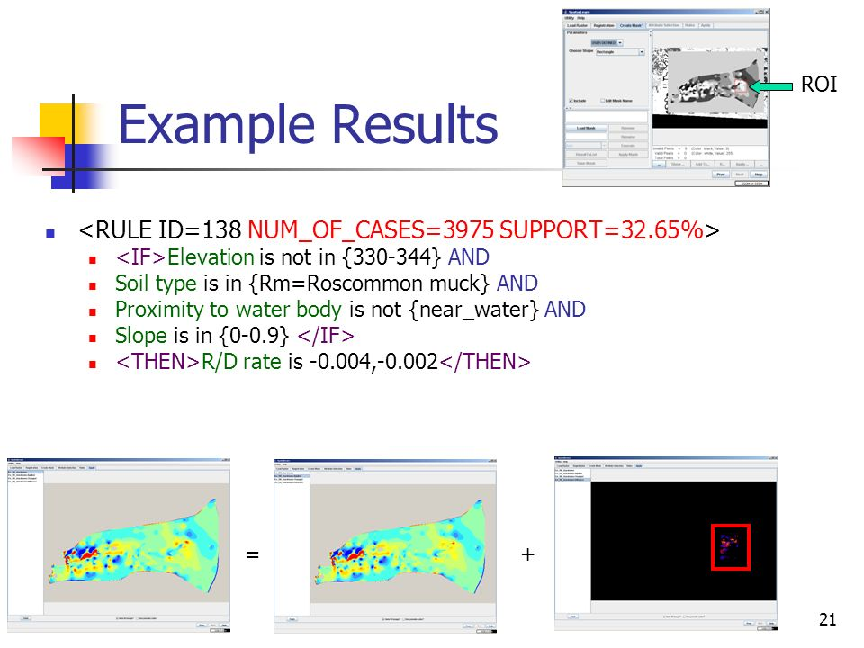 Example Results <RULE ID=138 NUM_OF_CASES=3975 SUPPORT=32.65%>
