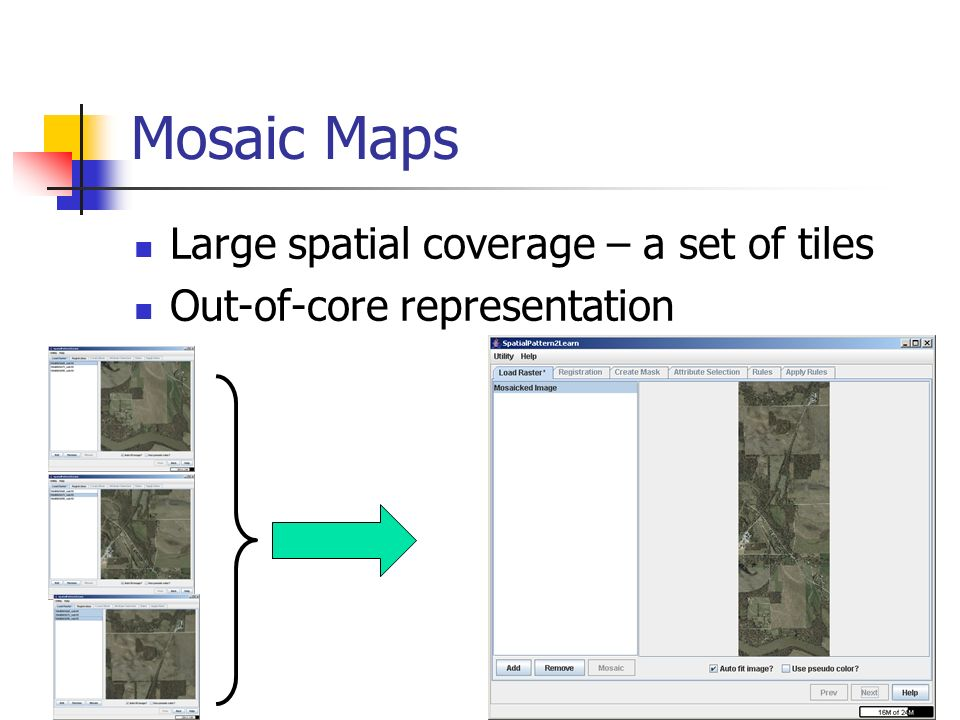 Mosaic Maps Large spatial coverage – a set of tiles