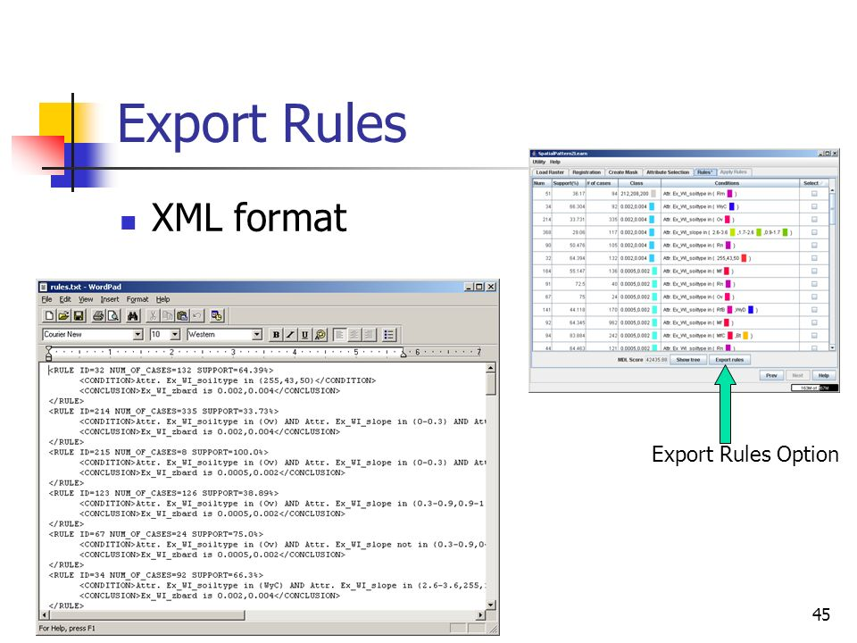 Export Rules XML format Export Rules Option