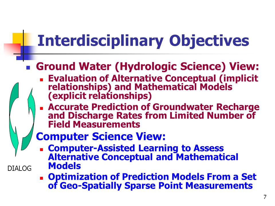 Interdisciplinary Objectives
